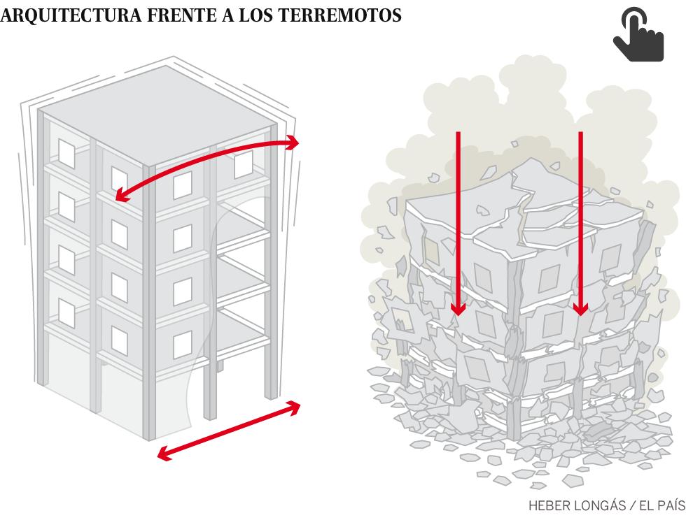 indices-sismicos-en-edificacion-2