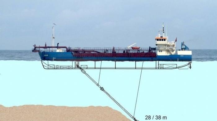 mina-submarina